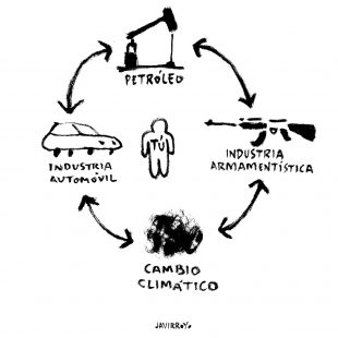 petroleo-automovil-clima-armas_web