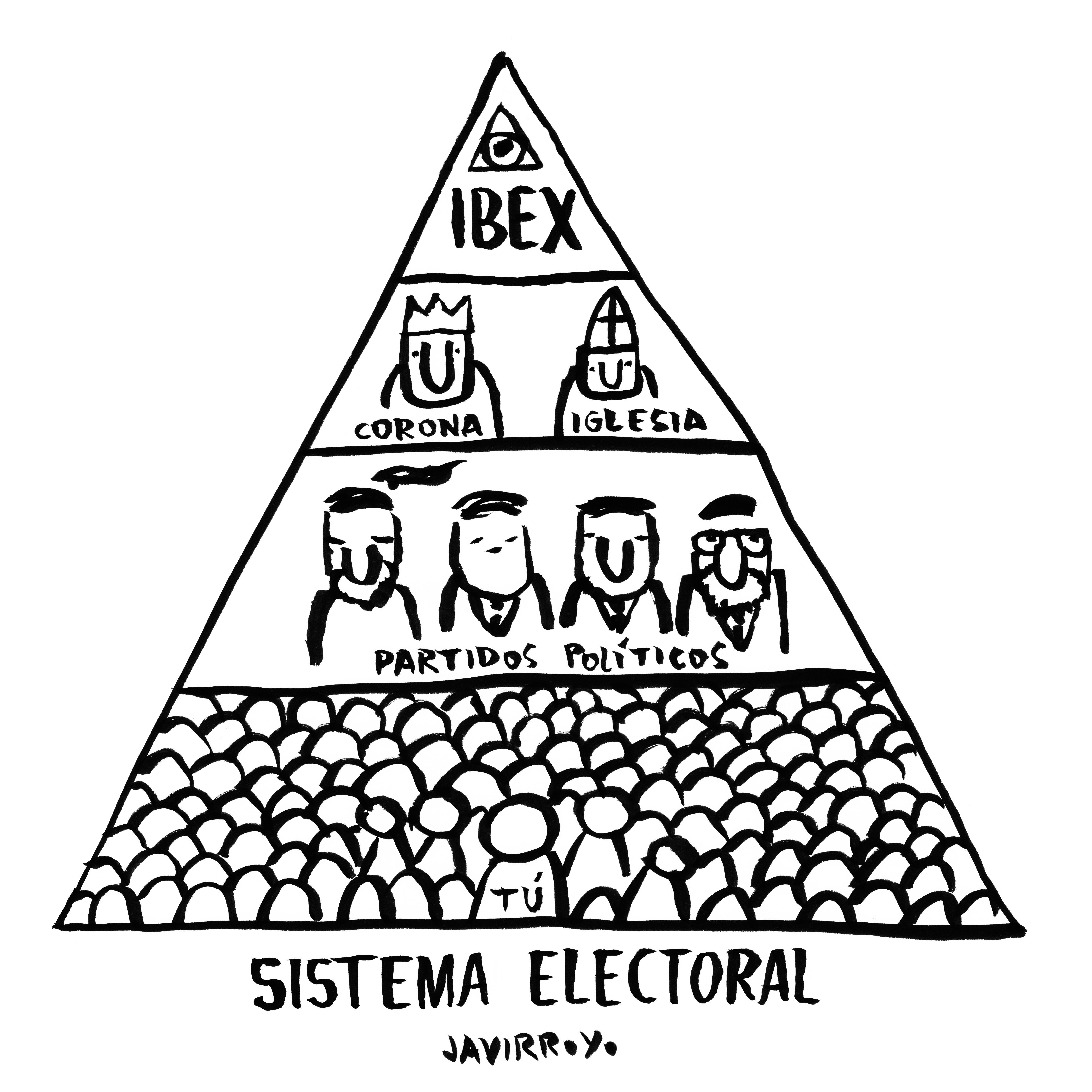 sistema-electoral_ok