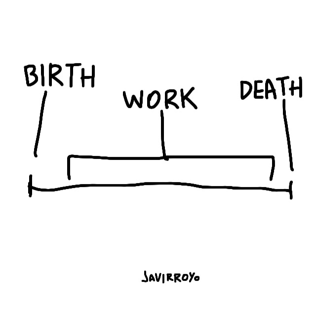 birth-work-death