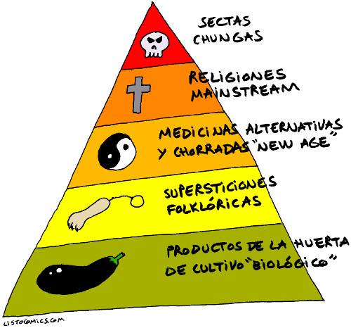 xaviagueda_piramide-pensamiento-magico